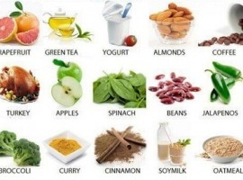 Blog – Metabolism Boosting Foods Explained