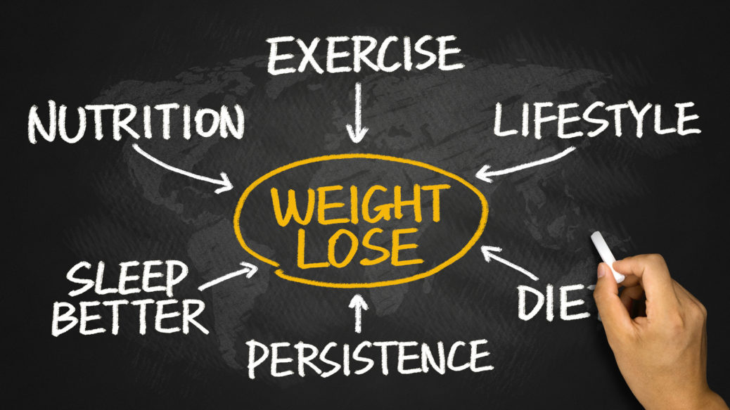 10 Habits That Lead To Weight Loss Jari Love